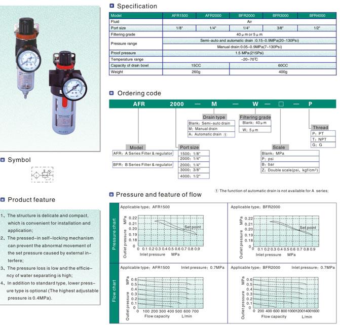 """Unidad de tratamiento de origen neumática 1//4/"""" Filtro de aire regulador de presión BFR2000"""